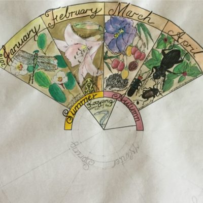 Phenology Wheel | April